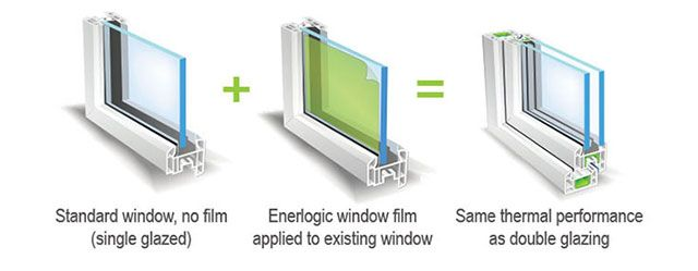 Insulating Window Film Reduce Your Heating Costs